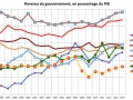 Grexit : et si c'était le bon moment ?...