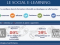 Social learning : la face cachée de la formation...