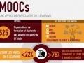 Les MOOCs une approche particulière du e-Learning...