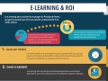 E-learning & ROI...