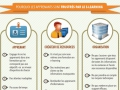 E-learning : comment éviter la frustration des apprenants...