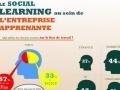 Social learning dans l'entreprise apprenante...