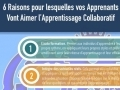 L'apprentissage collaboratif...
