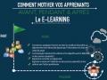 Comment motiver vos apprenants, avant, pendant et après leurs formation e-learning...
