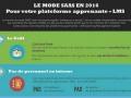 Plateforme apprenante - LMS - en mode SAAS...