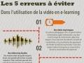 Les 5 erreurs a éviter dans l'utilisation de la vidéo en e-learning...