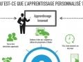 Apprentissage personnalisé, qu'est-ce que cela veut dire ?...