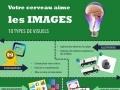 Le pouvoir de l'image en e-learning...