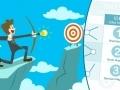 Le Mind Mapping professionnel en 6 points clés...