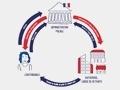 Prélèvement à la source : guides pratiques pour les entreprises...